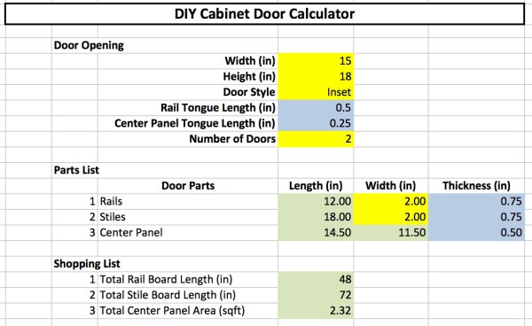 cabinet estimating spreadsheets our home from scratch 502